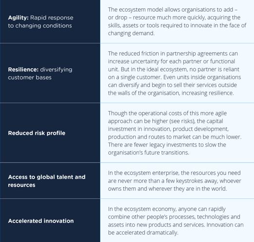 benefits_of_the_enterprise_model