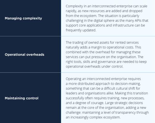 risks_of_the_enterprise_model